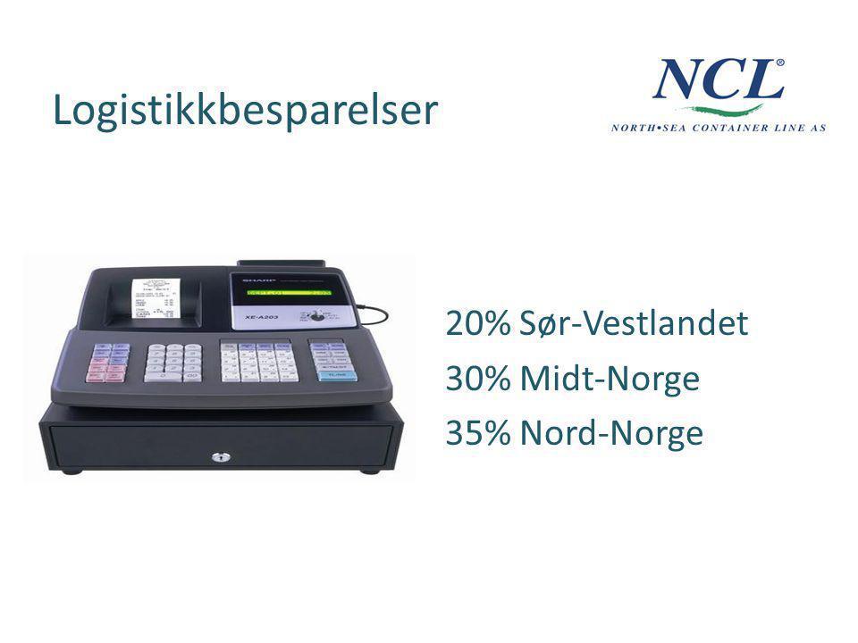 Logistikkbesparelser 20% Sør-Vestlandet 30% Midt-Norge 35% Nord-Norge