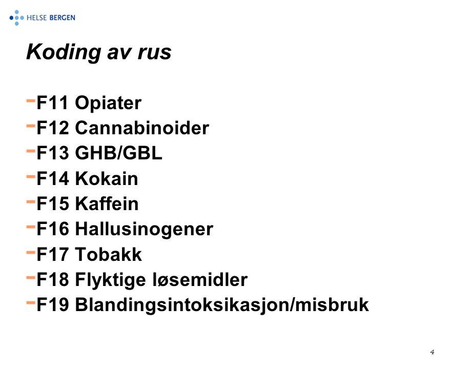 4 Koding av rus - F11 Opiater - F12 Cannabinoider - F13 GHB/GBL - F14 Kokain - F15 Kaffein - F16 Hallusinogener - F17 Tobakk - F18 Flyktige løsemidler - F19 Blandingsintoksikasjon/misbruk