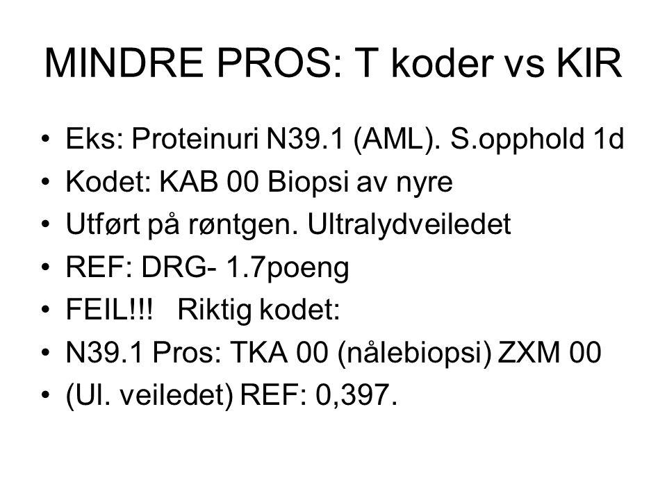 MINDRE PROS: T koder vs KIR Eks: Proteinuri N39.1 (AML). S.opphold 1d Kodet: KAB 00 Biopsi av nyre Utført på røntgen. Ultralydveiledet REF: DRG- 1.7po