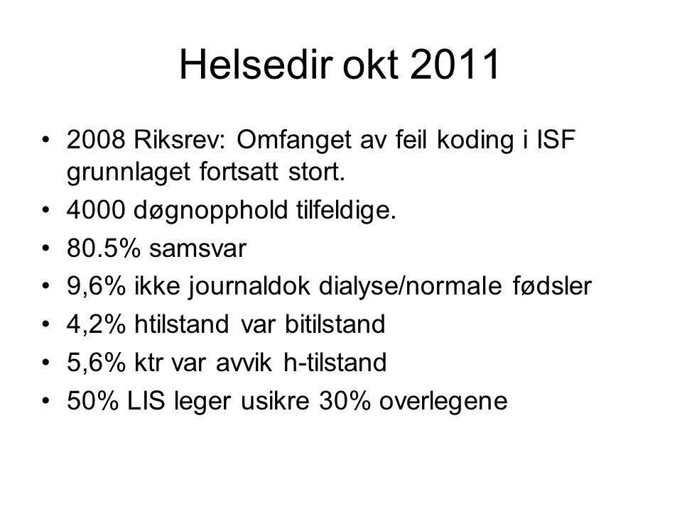 Helsedir okt 2011 2008 Riksrev: Omfanget av feil koding i ISF grunnlaget fortsatt stort. 4000 døgnopphold tilfeldige. 80.5% samsvar 9,6% ikke journald