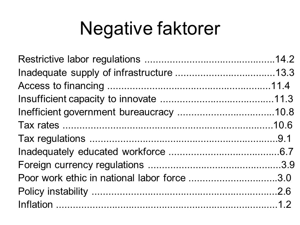 Negative faktorer Restrictive labor regulations...............................................14.2 Inadequate supply of infrastructure....................................13.3 Access to financing...........................................................11.4 Insufficient capacity to innovate.........................................11.3 Inefficient government bureaucracy...................................10.8 Tax rates............................................................................10.6 Tax regulations....................................................................9.1 Inadequately educated workforce........................................6.7 Foreign currency regulations................................................3.9 Poor work ethic in national labor force................................3.0 Policy instability...................................................................2.6 Inflation................................................................................1.2