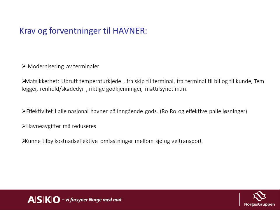  Modernisering av terminaler  Matsikkerhet: Ubrutt temperaturkjede, fra skip til terminal, fra terminal til bil og til kunde, Tem logger, renhold/sk