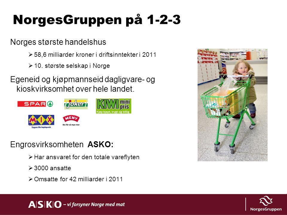 NorgesGruppen på 1-2-3 Norges største handelshus  58,6 milliarder kroner i driftsinntekter i 2011  10. største selskap i Norge Egeneid og kjøpmannse