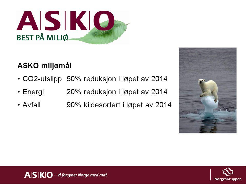 ASKO miljømål CO2-utslipp50% reduksjon i løpet av 2014 Energi20% reduksjon i løpet av 2014 Avfall90% kildesortert i løpet av 2014