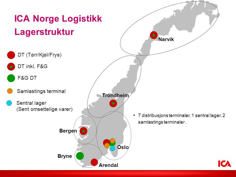 ICA Norge Logistikk Lagerstruktur Arendal Bergen Bryne Narvik Oslo Trondheim F&G DT DT inkl. F&G DT (Tørr/Kjøl/Frys) Samlastings terminal Sentral lage