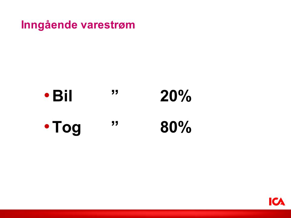 """Bil """"20% Tog """"80% Inngående varestrøm"""