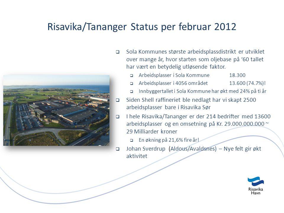 Risavika/Tananger Status per februar 2012  Sola Kommunes største arbeidsplassdistrikt er utviklet over mange år, hvor starten som oljebase på '60 tallet har vært en betydelig utløsende faktor.