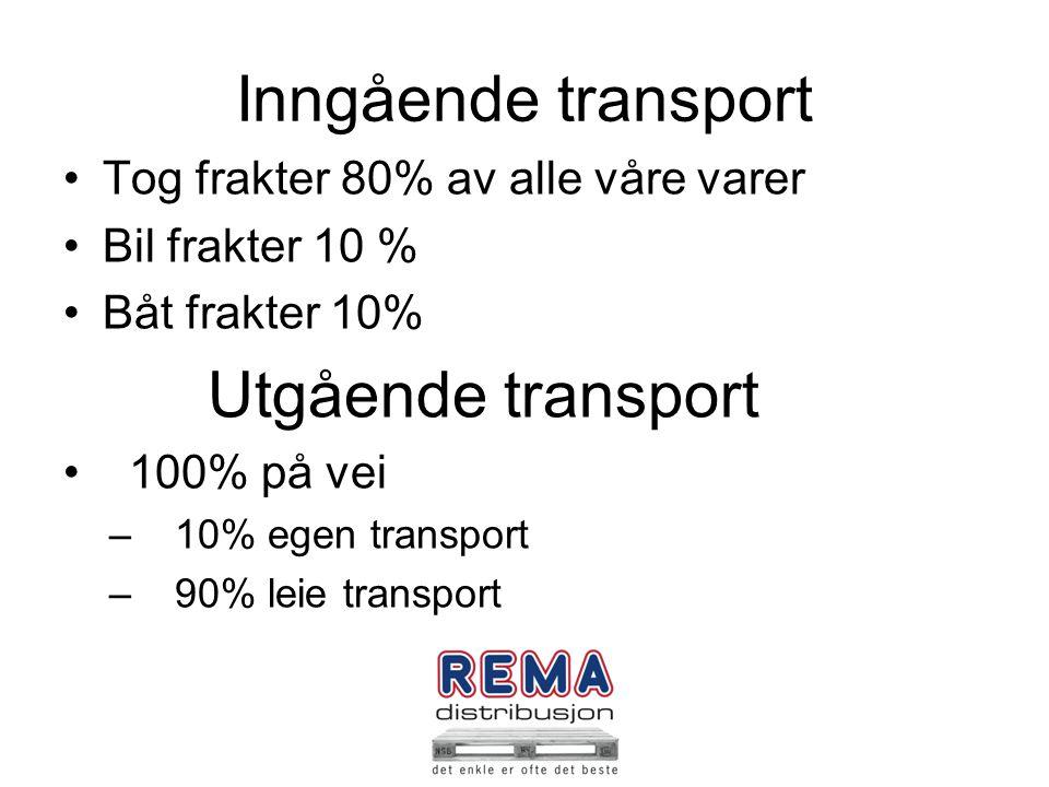 Inngående transport Tog frakter 80% av alle våre varer Bil frakter 10 % Båt frakter 10% Utgående transport 100% på vei –10% egen transport –90% leie t