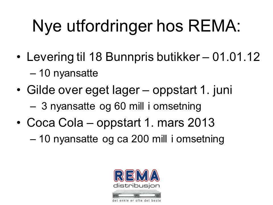 Nye utfordringer hos REMA: Levering til 18 Bunnpris butikker – 01.01.12 –10 nyansatte Gilde over eget lager – oppstart 1. juni – 3 nyansatte og 60 mil