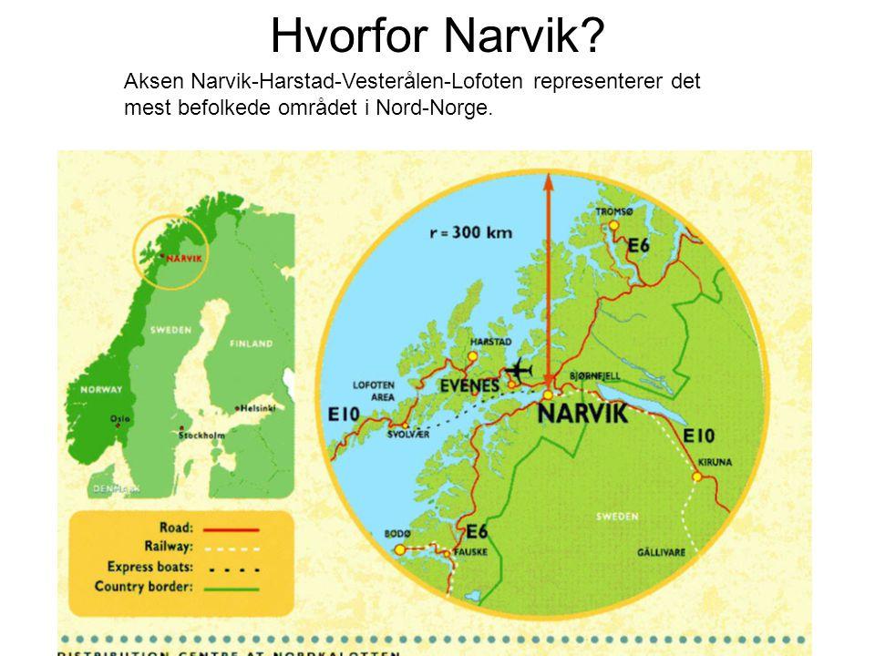 Hvorfor Narvik? Aksen Narvik-Harstad-Vesterålen-Lofoten representerer det mest befolkede området i Nord-Norge.