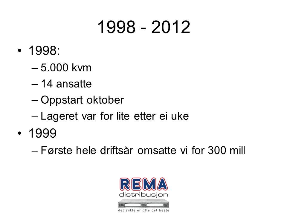 1998 - 2012 1998: –5.000 kvm –14 ansatte –Oppstart oktober –Lageret var for lite etter ei uke 1999 –Første hele driftsår omsatte vi for 300 mill