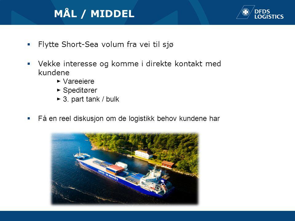 MÅL / MIDDEL  Flytte Short-Sea volum fra vei til sjø  Vekke interesse og komme i direkte kontakt med kundene ► Vareeiere ► Speditører ► 3. part tank