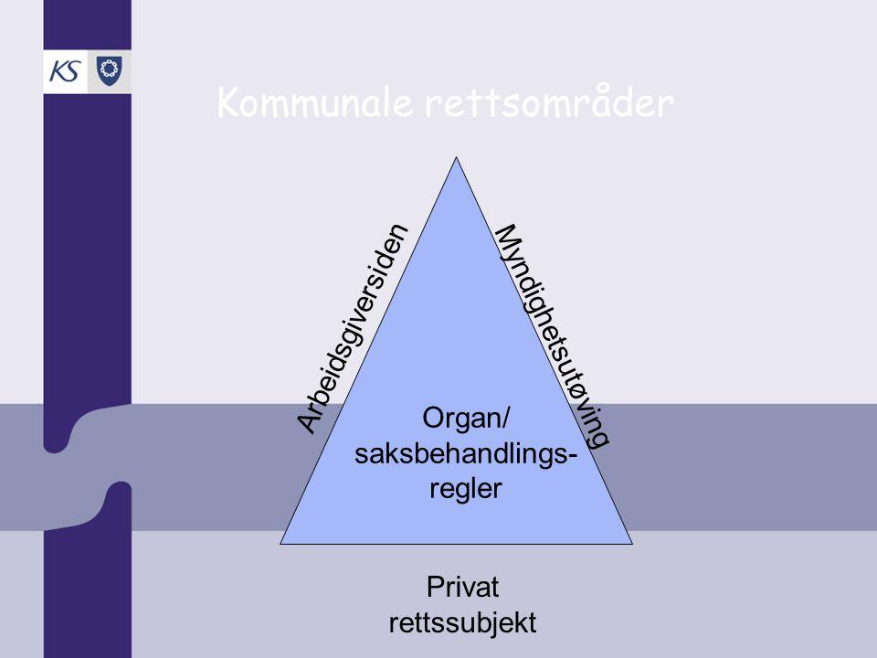 Kommunale rettsområder Arbeidsgiversiden Myndighetsutøving Organ/ saksbehandlings- regler Privat rettssubjekt