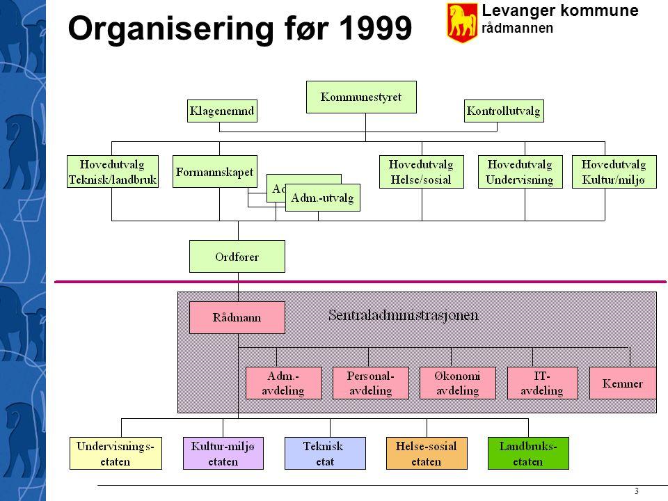 Levanger kommune rådmannen 3 Organisering før 1999
