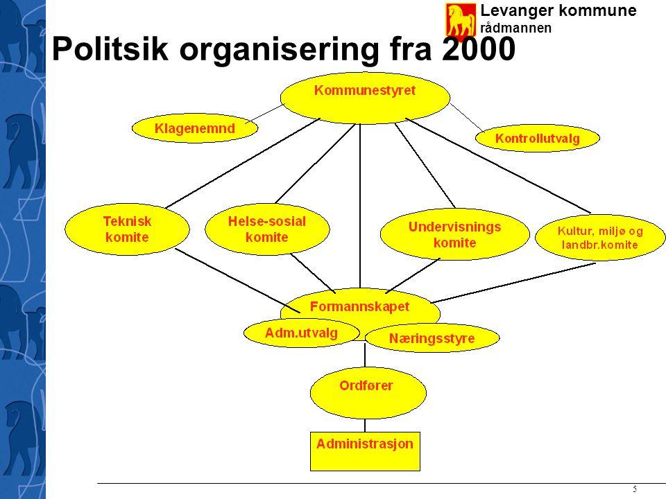 Levanger kommune rådmannen 5 Politsik organisering fra 2000