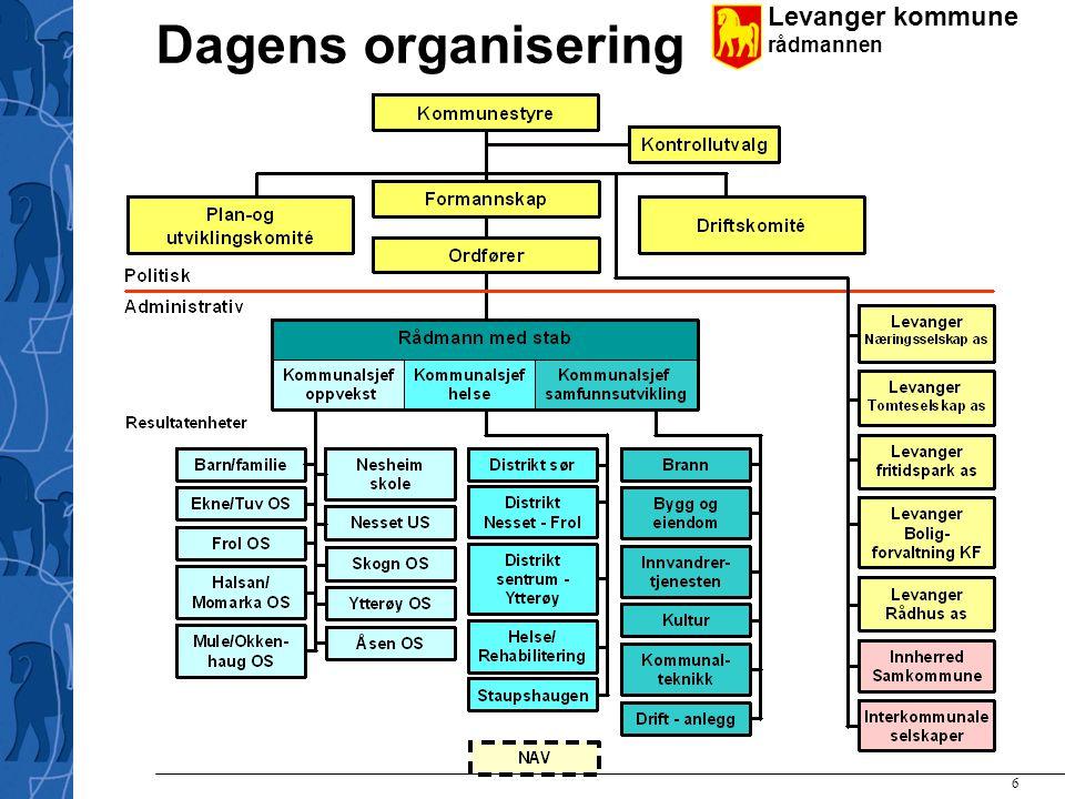 Levanger kommune rådmannen 6 Dagens organisering