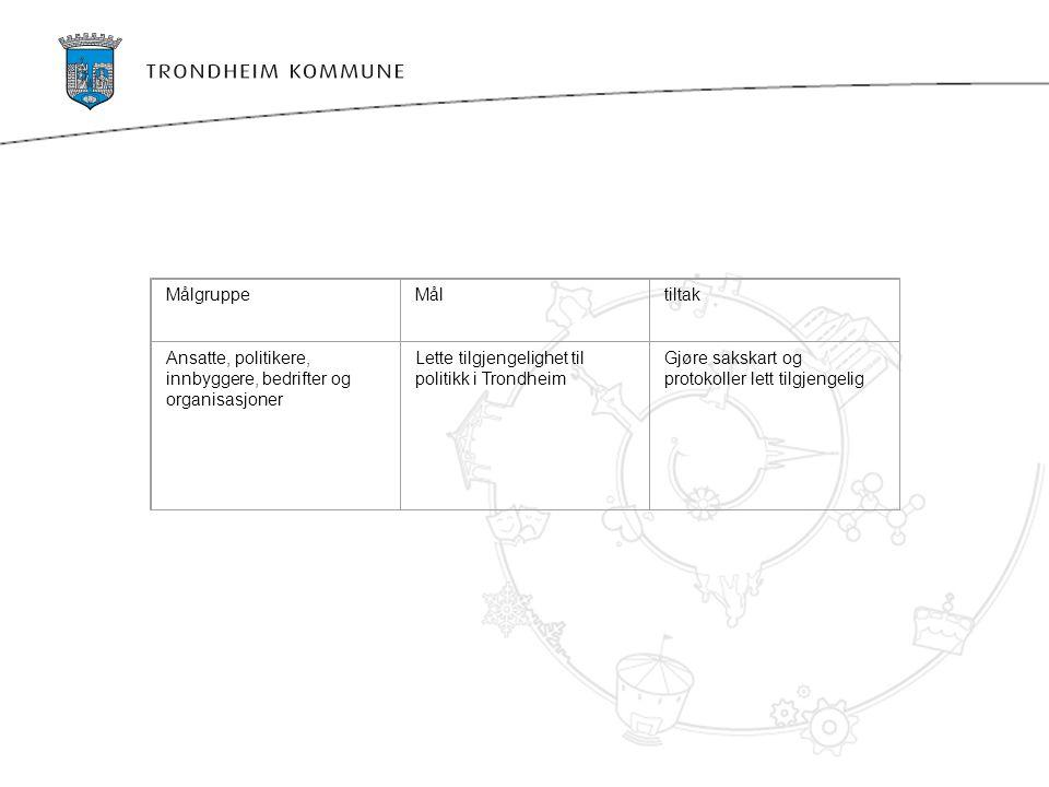 MålgruppeMåltiltak Ansatte, politikere, innbyggere, bedrifter og organisasjoner Lette tilgjengelighet til politikk i Trondheim Gjøre sakskart og protokoller lett tilgjengelig