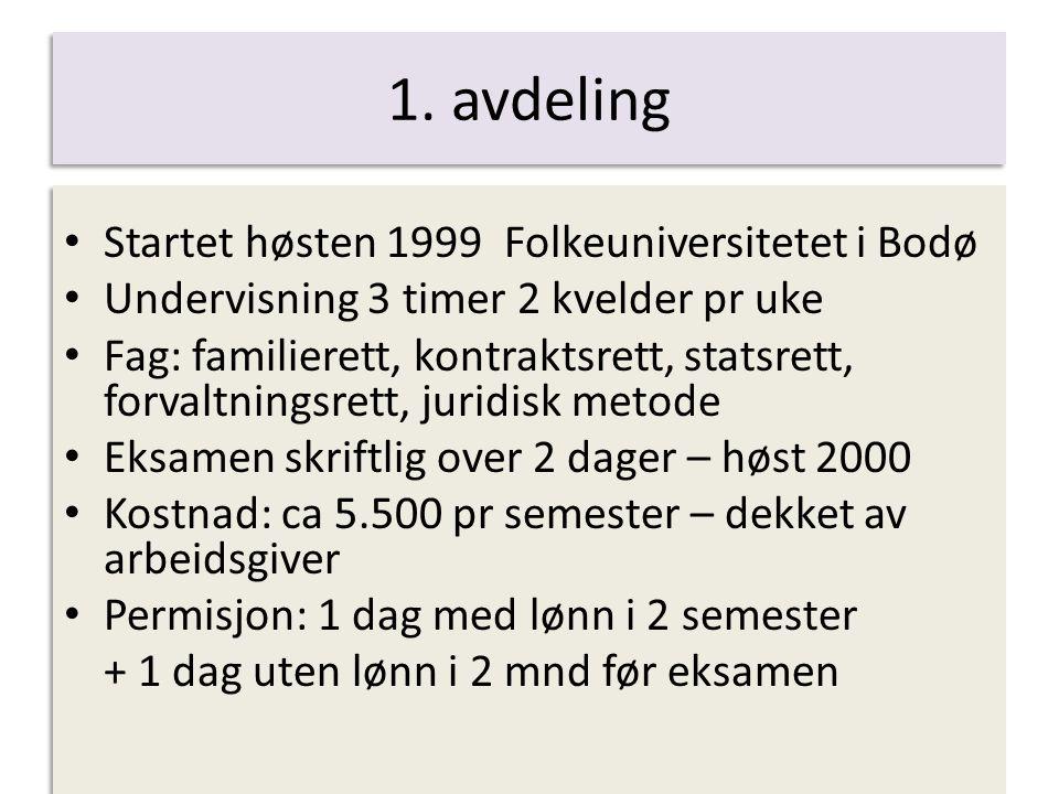 1. avdeling Startet høsten 1999 Folkeuniversitetet i Bodø Undervisning 3 timer 2 kvelder pr uke Fag: familierett, kontraktsrett, statsrett, forvaltnin