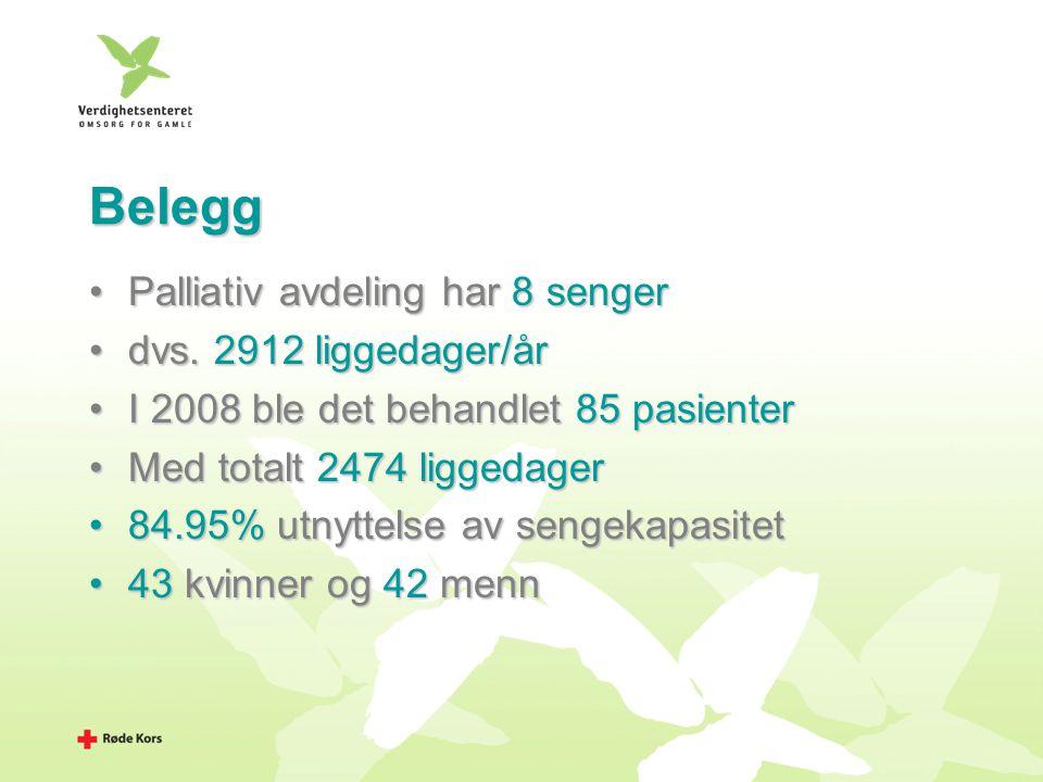 Belegg Palliativ avdeling har 8 sengerPalliativ avdeling har 8 senger dvs. 2912 liggedager/årdvs. 2912 liggedager/år I 2008 ble det behandlet 85 pasie