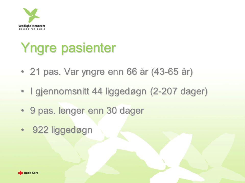 Yngre pasienter 21 pas. Var yngre enn 66 år (43-65 år)21 pas. Var yngre enn 66 år (43-65 år) I gjennomsnitt 44 liggedøgn (2-207 dager)I gjennomsnitt 4