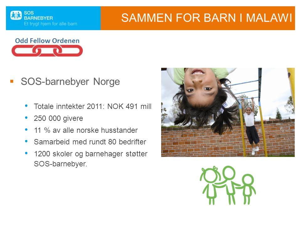 SAMMEN FOR BARN I MALAWI  SOS-barnebyer Norge Totale inntekter 2011: NOK 491 mill 250 000 givere 11 % av alle norske husstander Samarbeid med rundt 8