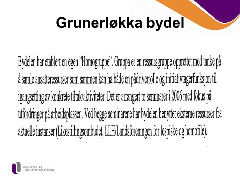 Grunerløkka bydel