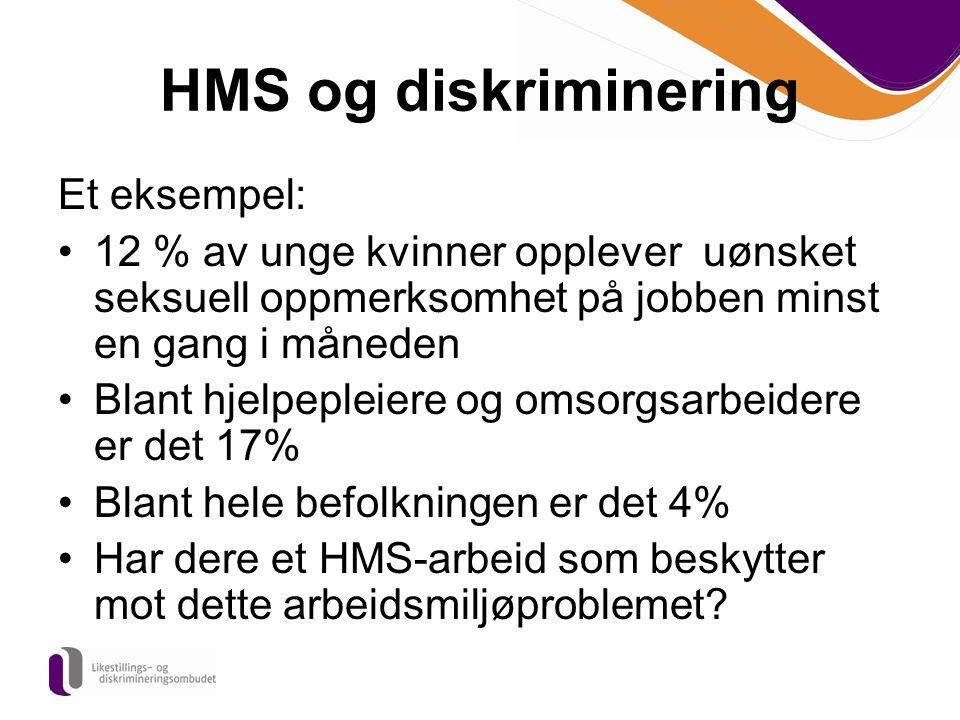 HMS og diskriminering Et eksempel: 12 % av unge kvinner opplever uønsket seksuell oppmerksomhet på jobben minst en gang i måneden Blant hjelpepleiere