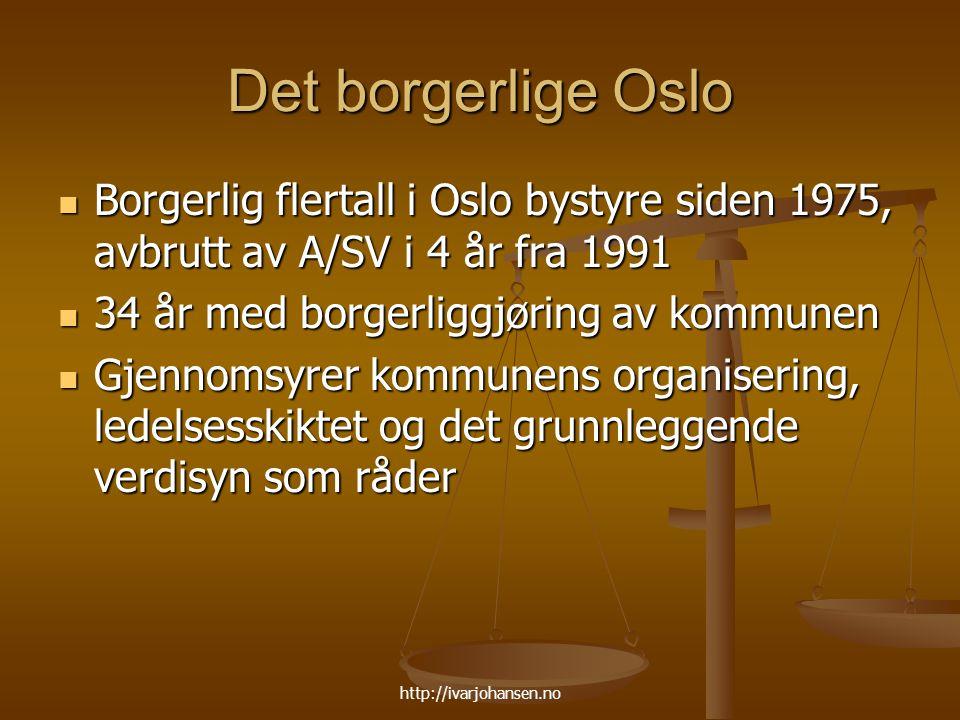Det borgerlige Oslo Borgerlig flertall i Oslo bystyre siden 1975, avbrutt av A/SV i 4 år fra 1991 Borgerlig flertall i Oslo bystyre siden 1975, avbrutt av A/SV i 4 år fra 1991 34 år med borgerliggjøring av kommunen 34 år med borgerliggjøring av kommunen Gjennomsyrer kommunens organisering, ledelsesskiktet og det grunnleggende verdisyn som råder Gjennomsyrer kommunens organisering, ledelsesskiktet og det grunnleggende verdisyn som råder http://ivarjohansen.no