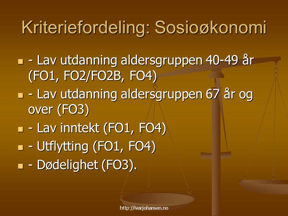 Kriteriefordeling: Sosioøkonomi - Lav utdanning aldersgruppen 40-49 år (FO1, FO2/FO2B, FO4) - Lav utdanning aldersgruppen 40-49 år (FO1, FO2/FO2B, FO4) - Lav utdanning aldersgruppen 67 år og over (FO3) - Lav utdanning aldersgruppen 67 år og over (FO3) - Lav inntekt (FO1, FO4) - Lav inntekt (FO1, FO4) - Utflytting (FO1, FO4) - Utflytting (FO1, FO4) - Dødelighet (FO3).
