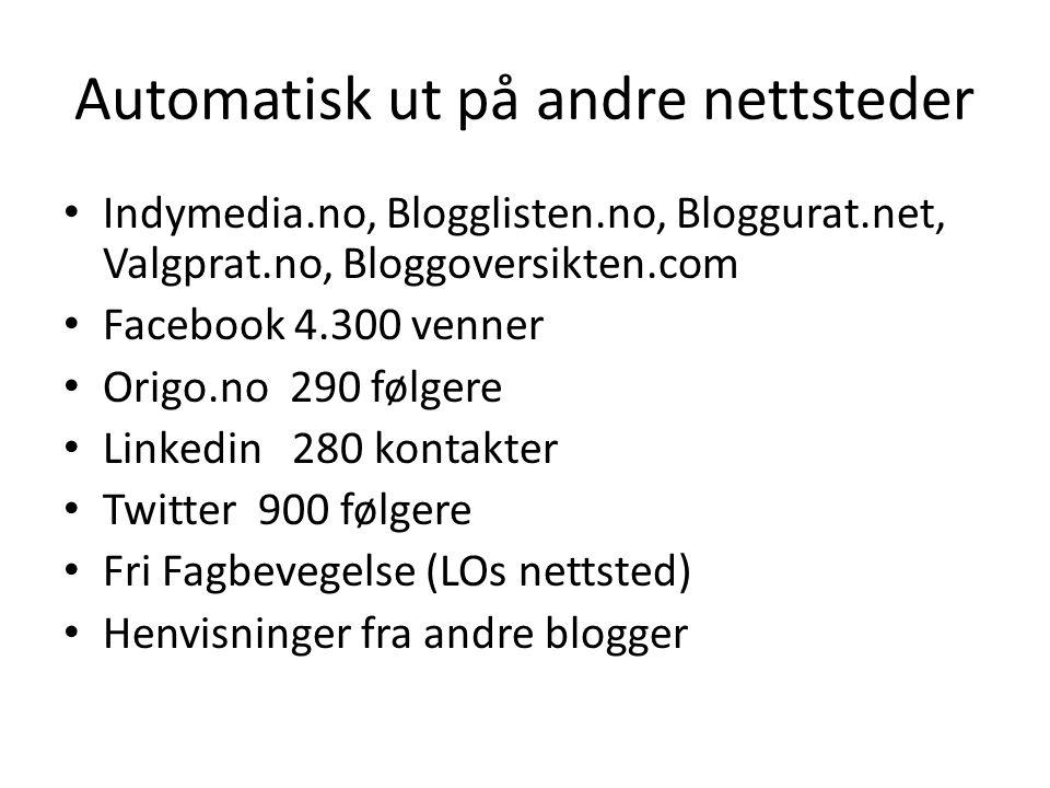 Automatisk ut på andre nettsteder Indymedia.no, Blogglisten.no, Bloggurat.net, Valgprat.no, Bloggoversikten.com Facebook 4.300 venner Origo.no 290 føl