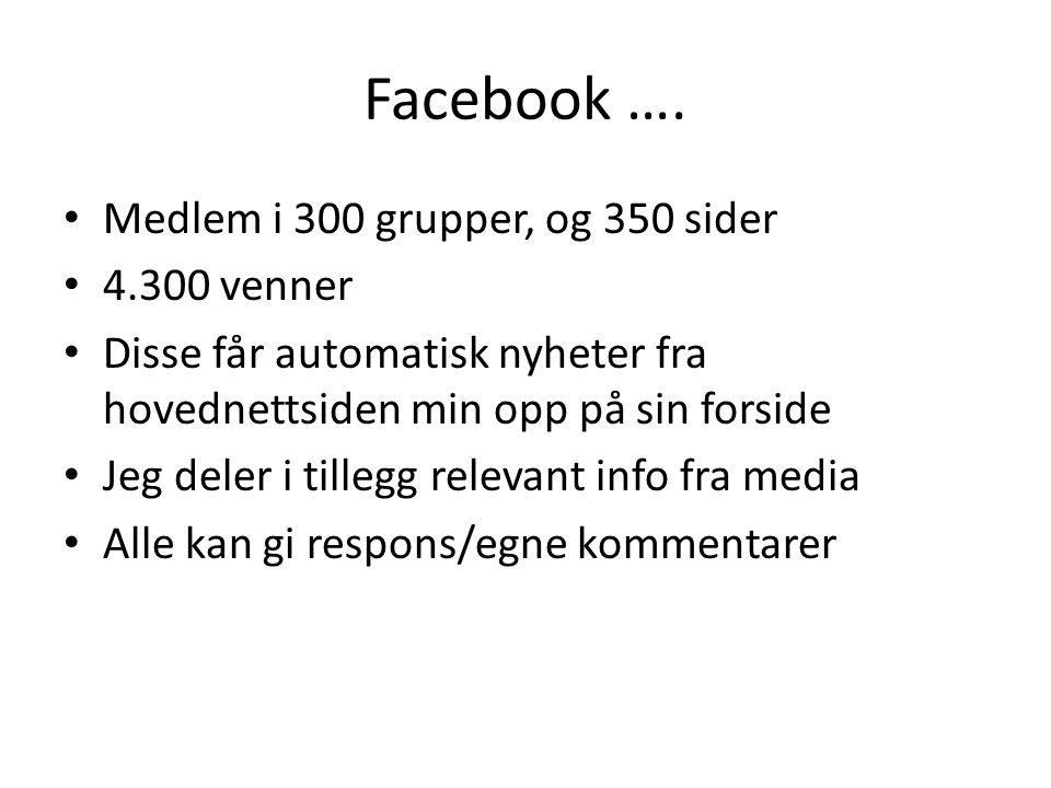 Facebook …. Medlem i 300 grupper, og 350 sider 4.300 venner Disse får automatisk nyheter fra hovednettsiden min opp på sin forside Jeg deler i tillegg