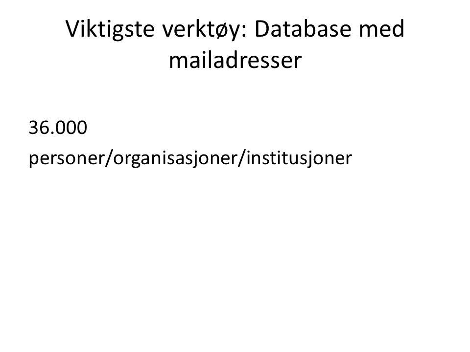 Viktigste verktøy: Database med mailadresser 36.000 personer/organisasjoner/institusjoner
