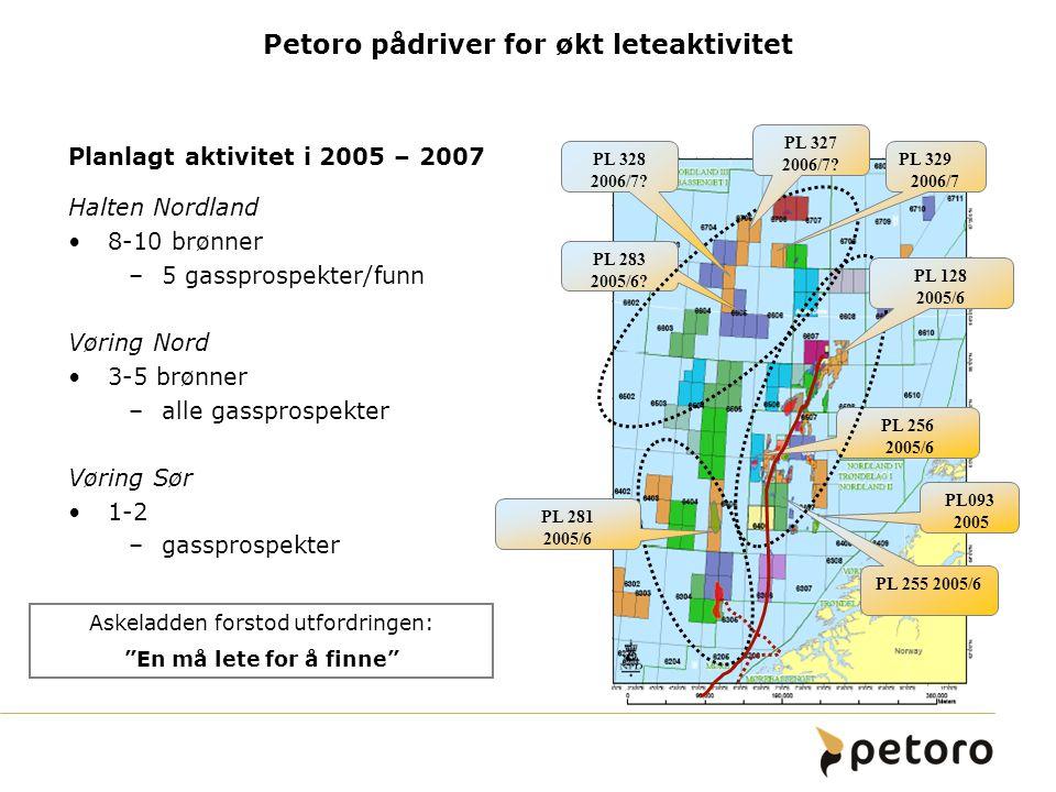 Planlagt aktivitet i 2005 – 2007 Halten Nordland 8-10 brønner –5 gassprospekter/funn Vøring Nord 3-5 brønner –alle gassprospekter Vøring Sør 1-2 –gass
