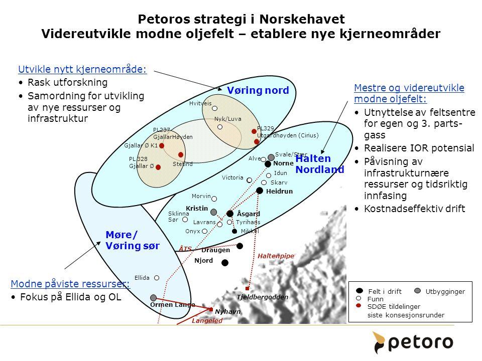 Petoros strategi i Norskehavet Videreutvikle modne oljefelt – etablere nye kjerneområder Tjeldbergodden Nyhavn Norne Njord Åsgard Draugen Kristin Heid