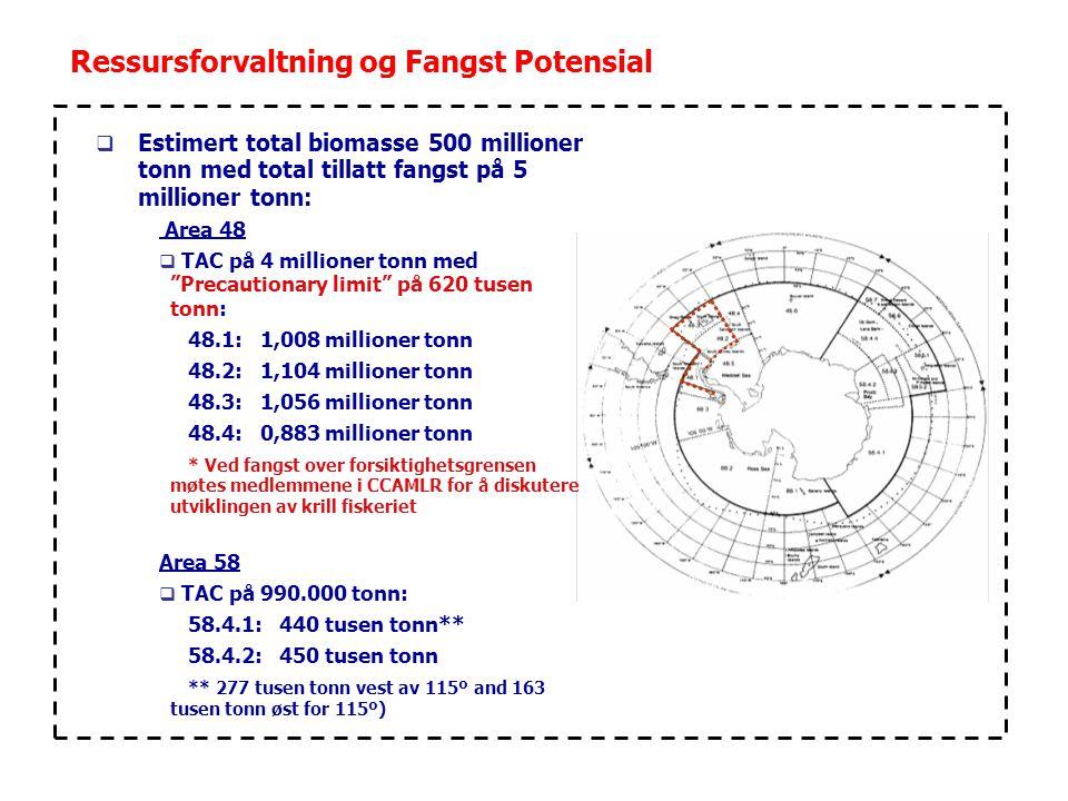 Ressursforvaltning og Fangst Potensial  Estimert total biomasse 500 millioner tonn med total tillatt fangst på 5 millioner tonn: Area 48  TAC på 4 m