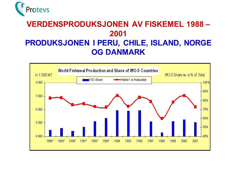 VERDENSPRODUKSJONEN AV FISKEMEL 1988 – 2001 PRODUKSJONEN I PERU, CHILE, ISLAND, NORGE OG DANMARK