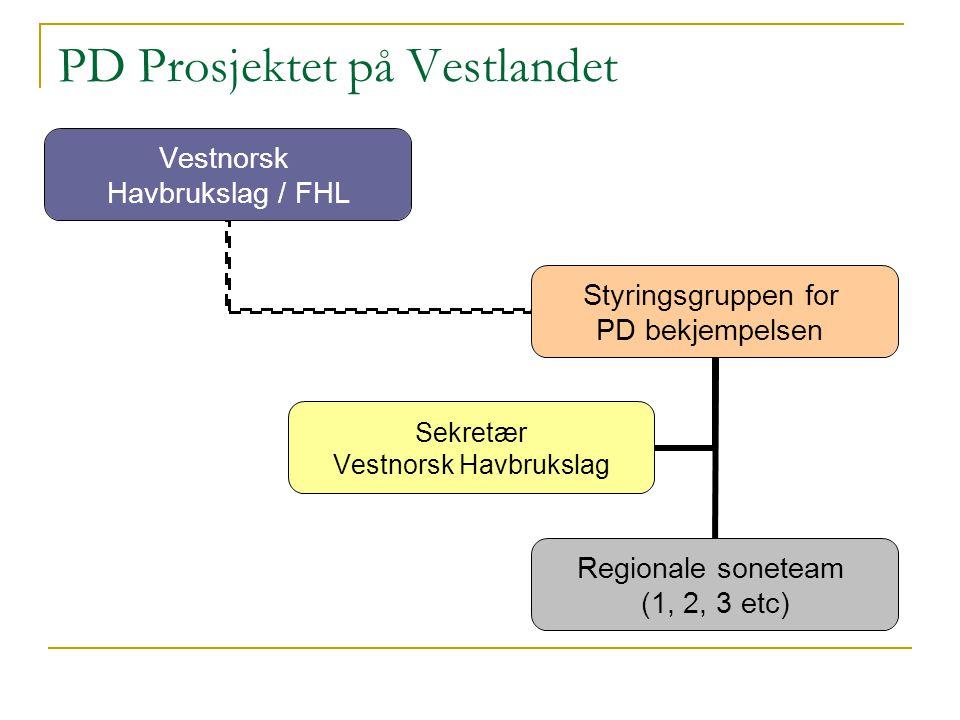 PD Prosjektet på Vestlandet Vestnorsk Havbrukslag / FHL Styringsgruppen for PD bekjempelsen Regionale soneteam (1, 2, 3 etc) Sekretær Vestnorsk Havbru