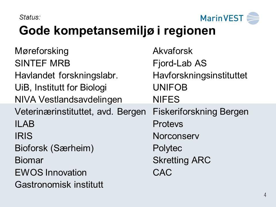 4 Status: Gode kompetansemiljø i regionen MøreforskingAkvaforsk SINTEF MRBFjord-Lab AS Havlandet forskningslabr.Havforskningsinstituttet UiB, Institutt for BiologiUNIFOB NIVA VestlandsavdelingenNIFES Veterinærinstituttet, avd.