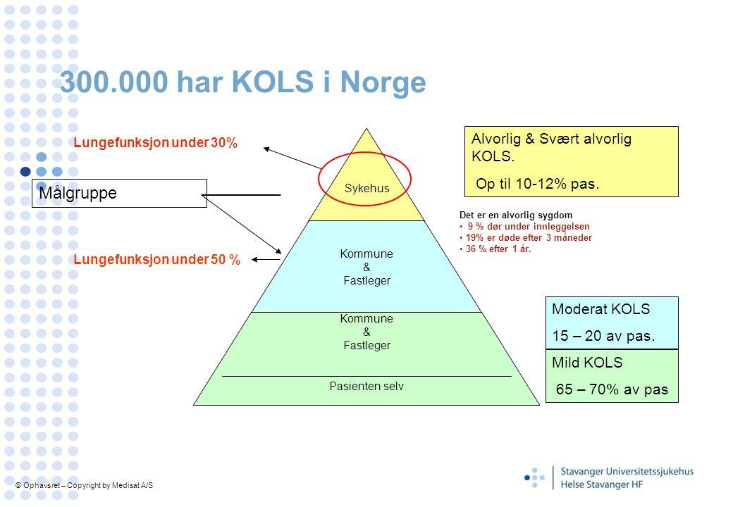 Det er en alvorlig sygdom 9 % dør under innleggelsen 19% er døde efter 3 måneder 36 % efter 1 år. 300.000 har KOLS i Norge Alvorlig & Svært alvorlig K