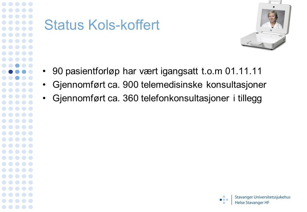 Status Kols-koffert 90 pasientforløp har vært igangsatt t.o.m 01.11.11 Gjennomført ca. 900 telemedisinske konsultasjoner Gjennomført ca. 360 telefonko