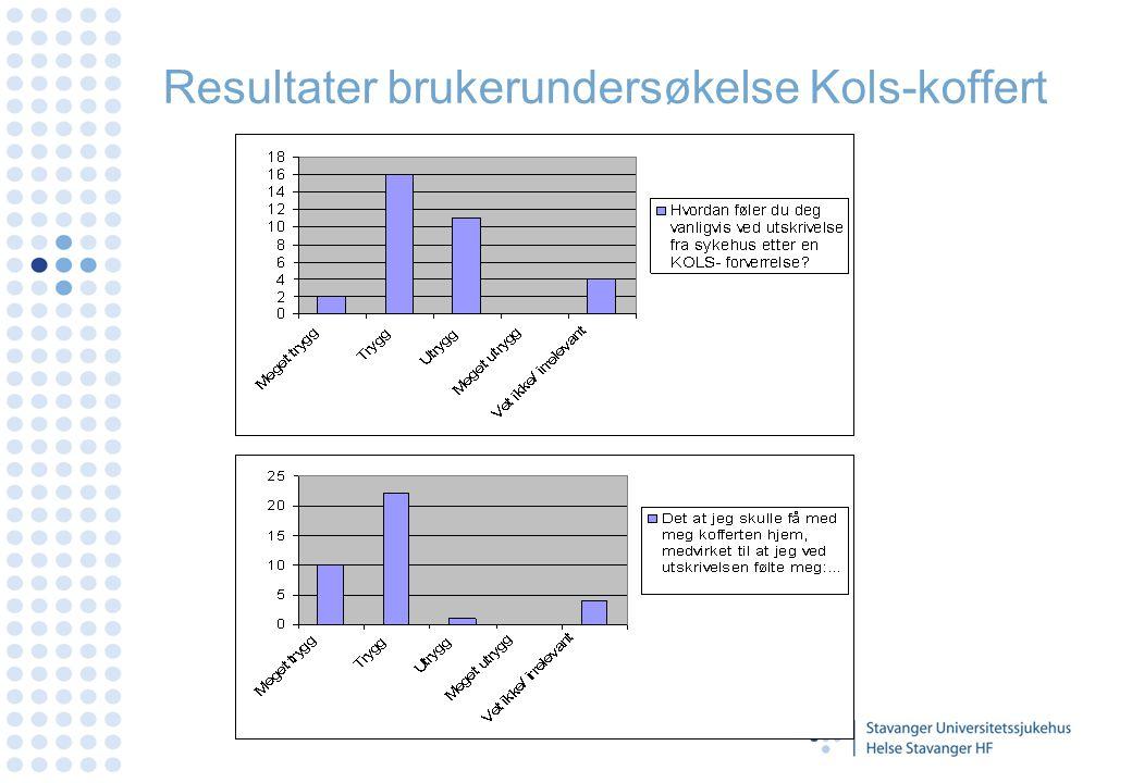 Resultater brukerundersøkelse Kols-koffert
