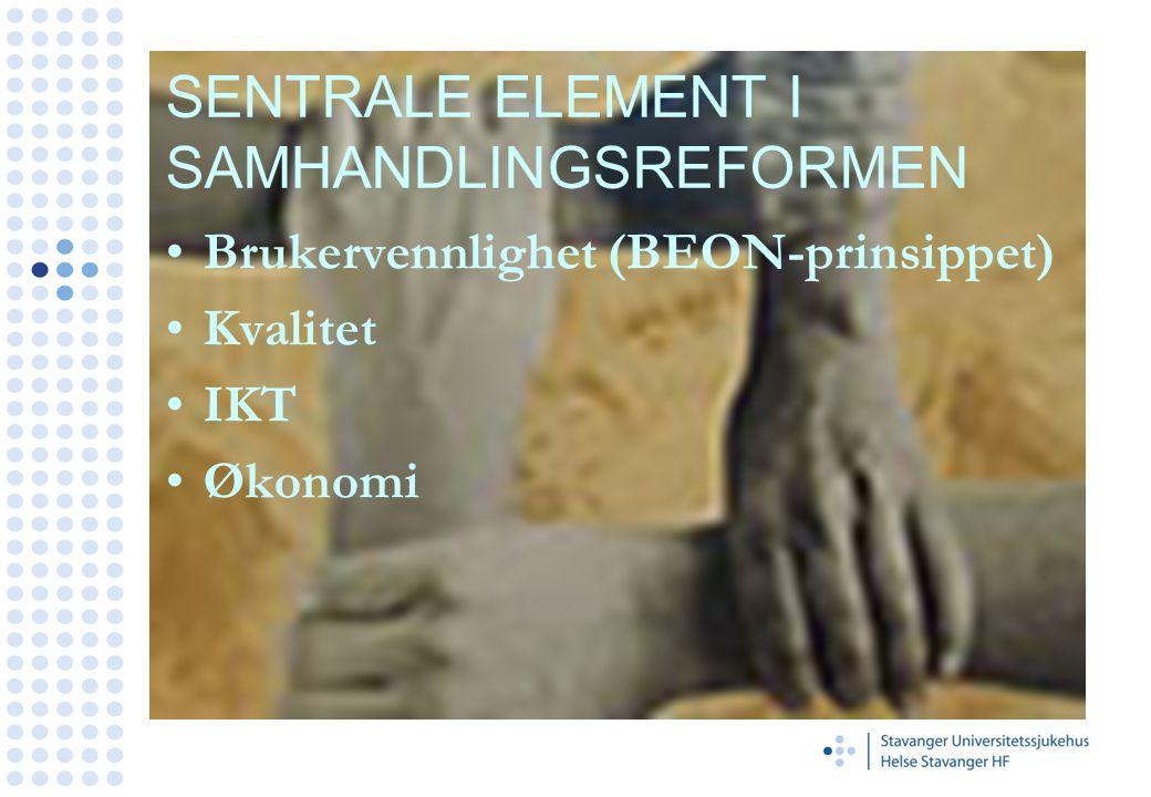 SENTRALE ELEMENT I SAMHANDLINGSREFORMEN Brukervennlighet (BEON-prinsippet) Kvalitet IKT Økonomi