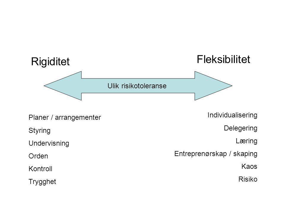Rigiditet Fleksibilitet Planer / arrangementer Styring Undervisning Orden Kontroll Trygghet Individualisering Delegering Læring Entreprenørskap / skaping Kaos Risiko Ulik risikotoleranse