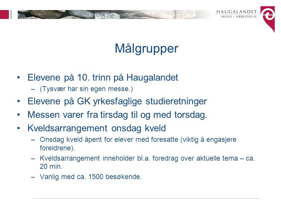 Målgrupper Elevene på 10. trinn på Haugalandet –(Tysvær har sin egen messe.) Elevene på GK yrkesfaglige studieretninger Messen varer fra tirsdag til o