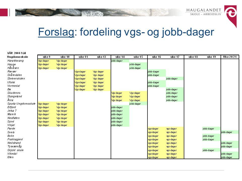 Forslag: fordeling vgs- og jobb-dager