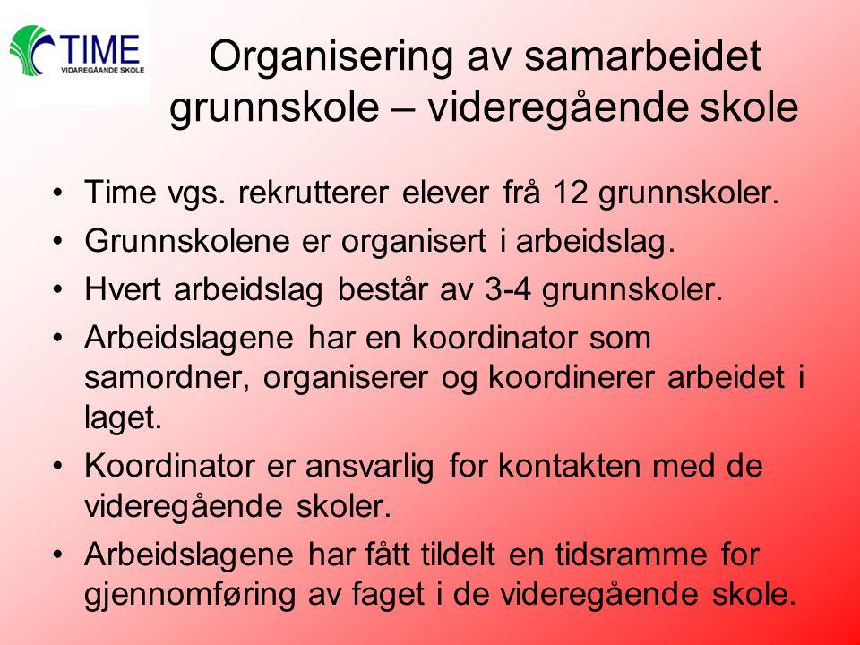 Organisering av samarbeidet grunnskole – videregående skole Time vgs. rekrutterer elever frå 12 grunnskoler. Grunnskolene er organisert i arbeidslag.