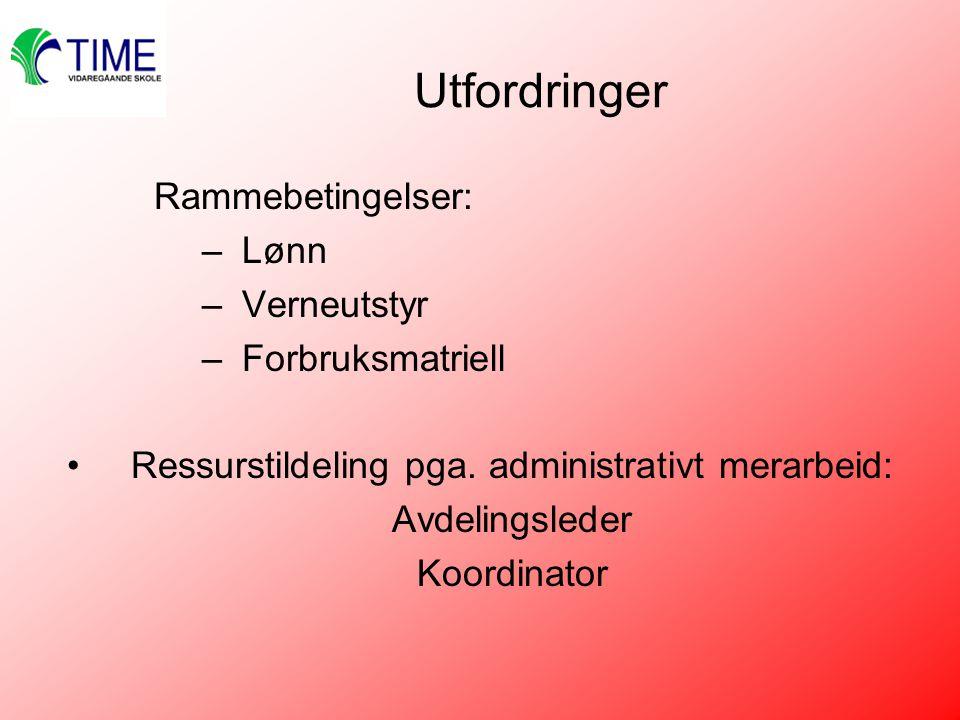 Utfordringer Rammebetingelser: –Lønn –Verneutstyr –Forbruksmatriell Ressurstildeling pga. administrativt merarbeid: Avdelingsleder Koordinator