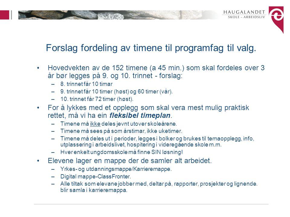 Forslag fordeling av timene til programfag til valg. Hovedvekten av de 152 timene (a 45 min.) som skal fordeles over 3 år bør legges på 9. og 10. trin
