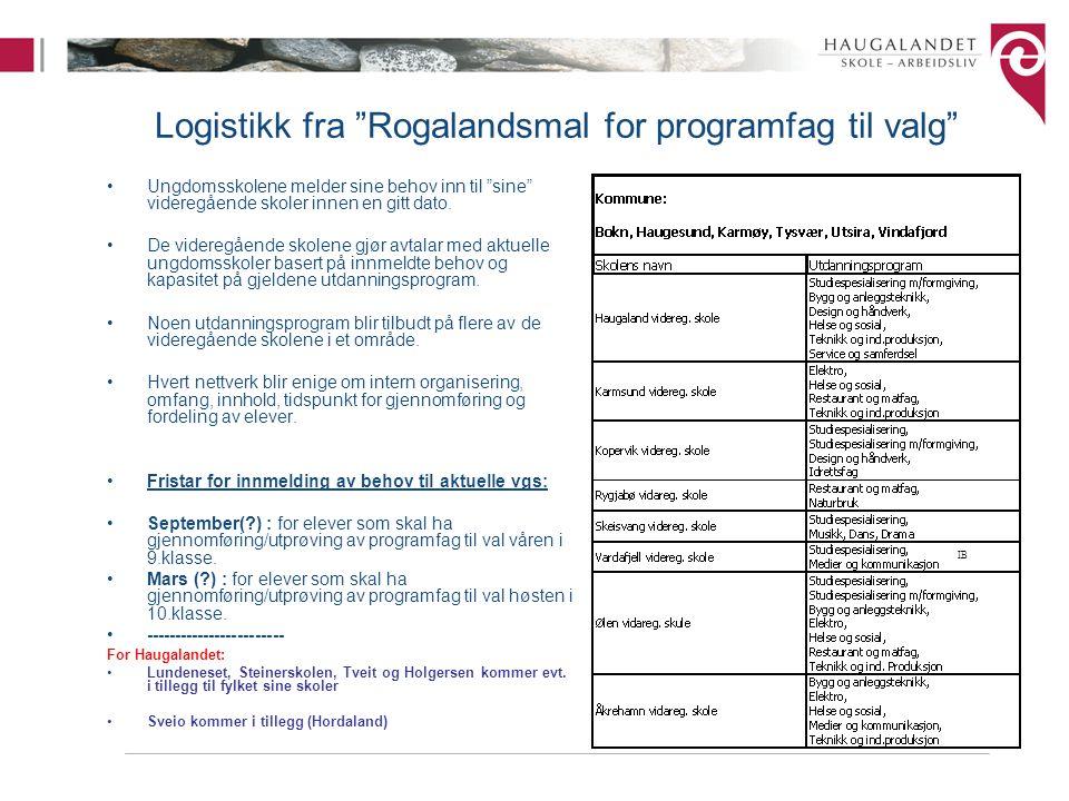 """Logistikk fra """"Rogalandsmal for programfag til valg"""" Ungdomsskolene melder sine behov inn til """"sine"""" videregående skoler innen en gitt dato. De videre"""