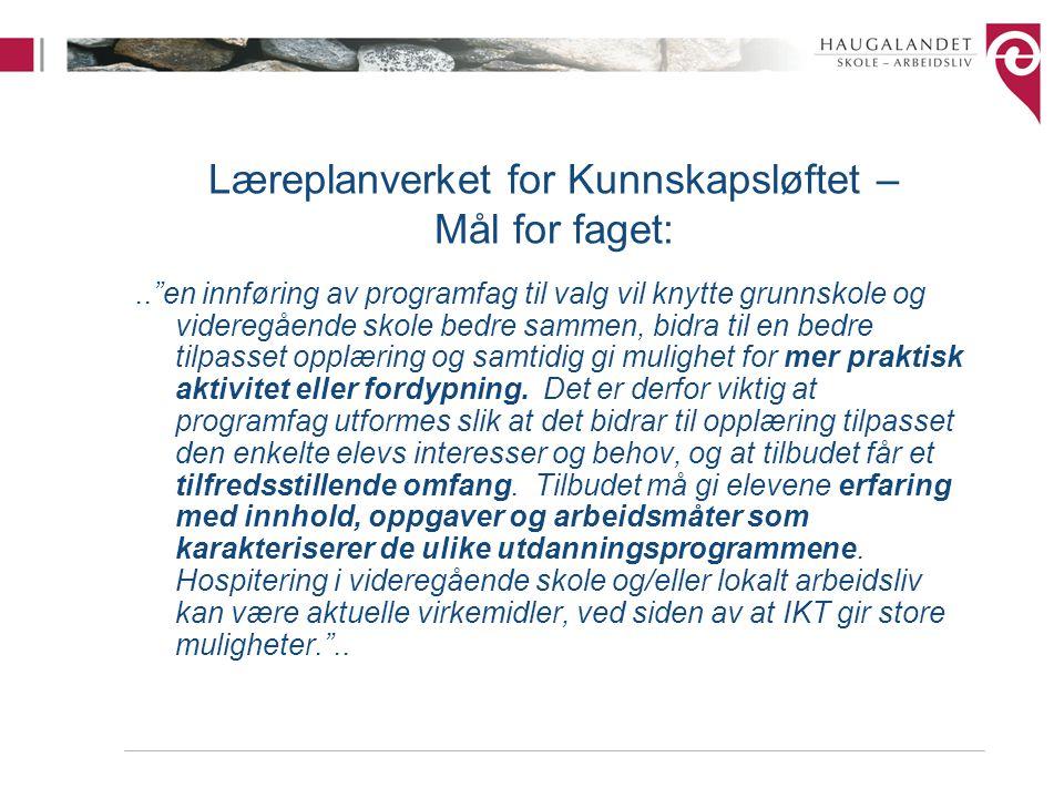 Programfag til valg på Haugalandet Alle elevene i grunnskolen skal –2 dager våren i 9.